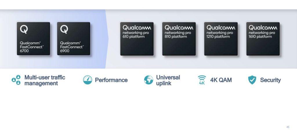 Dispositivos da Qualcomm que suportam Wi-Fi 6