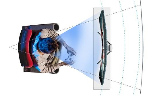Campo de visão em monitor ultrawide curvo