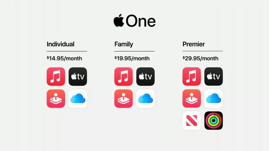 Planos de assinatura do Apple One