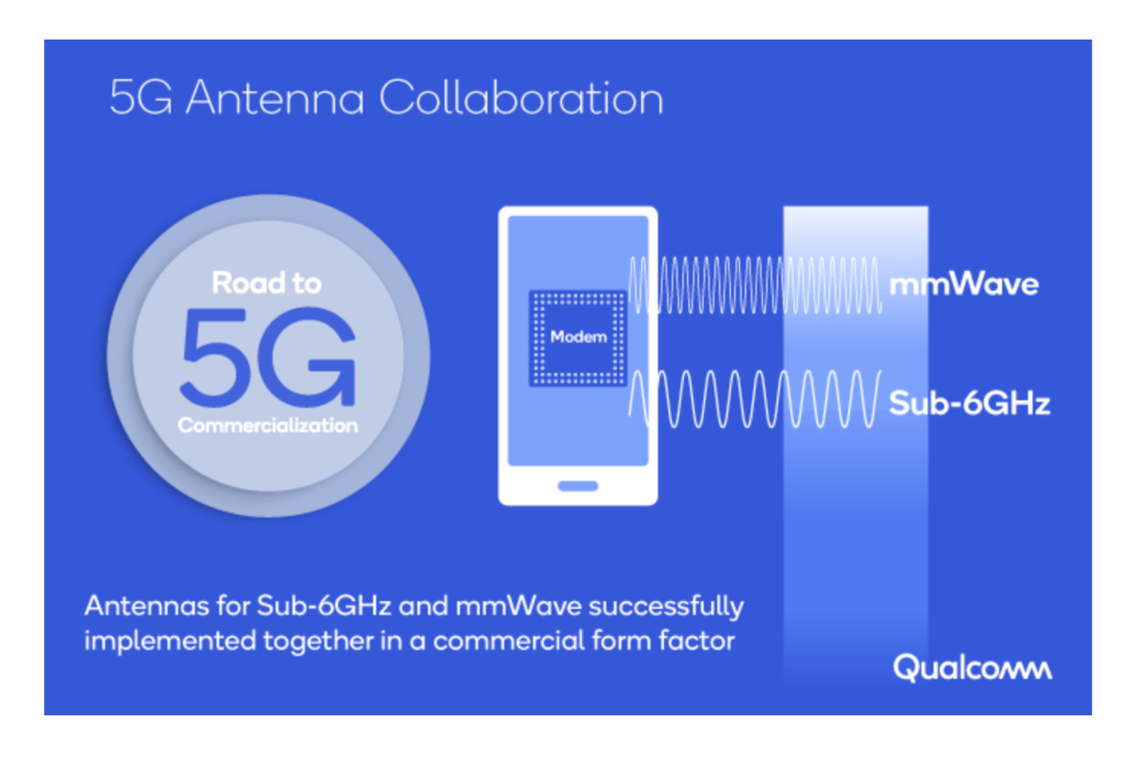 Exemplo de tecnologias 5G no Qualcomm Latam Summit