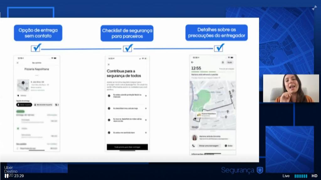 Uber anuncia verificação de identidade para usuários e mais segurança no uber eats. Durante a conferência uber destino 2020, a empresa ainda compartilhou números relacionados às suas ações durante a pandemia, além de revelar dados do impacto de suas parcerias