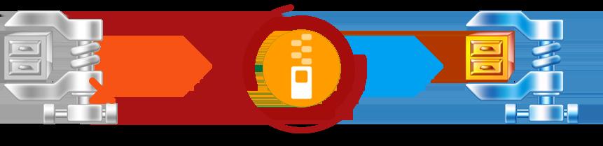 O Recovery Toolbox for Zip promete recuperar seu arquivo ZIP corrompido
