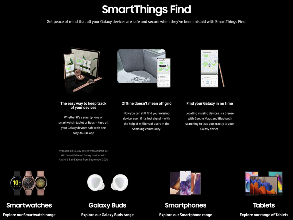 Samsung smartthings find,