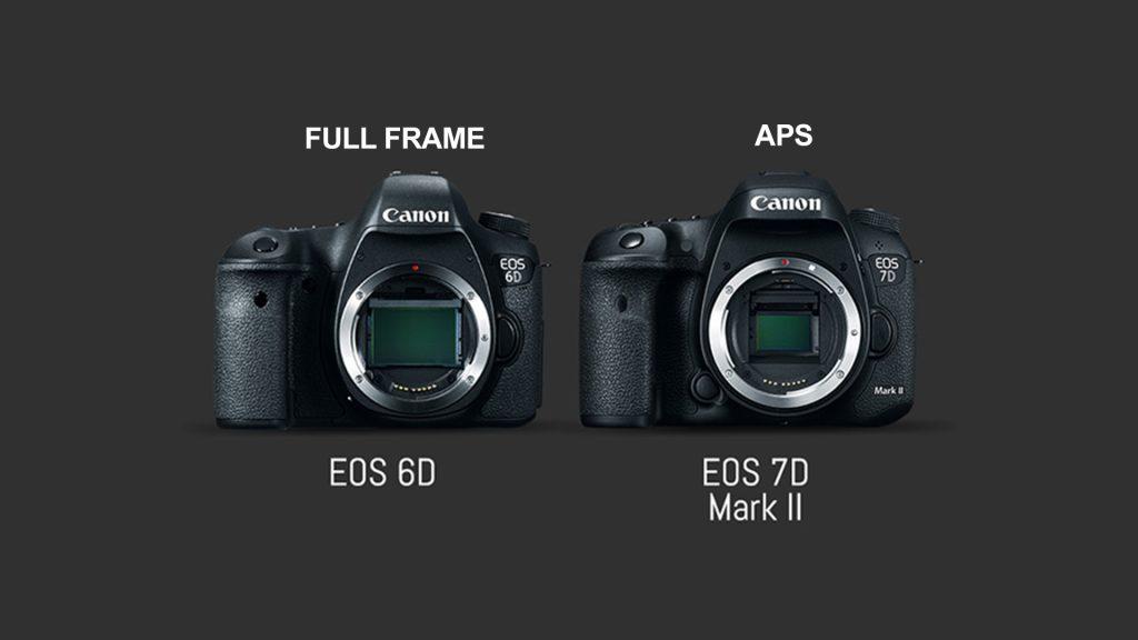 Representação dos sensores full frame e aps de uma câmera dslr