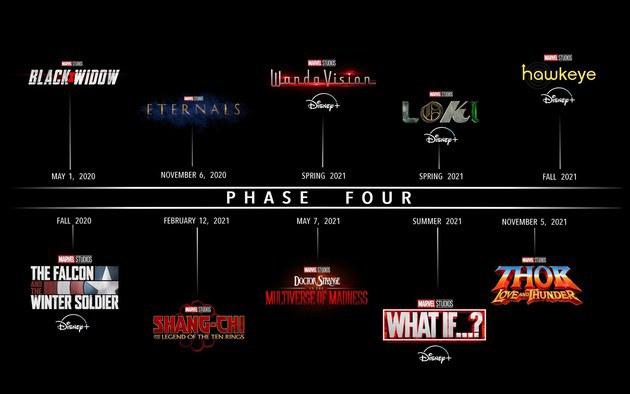 Séries e longas metragens que fazem parte da fase 4 da marvel