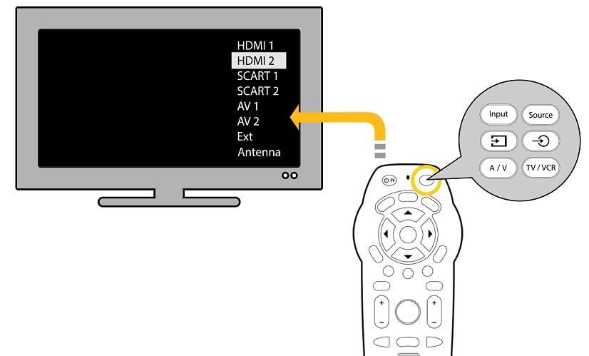 Desenho que ilustra as entradas em uma tv para que o usuário escolha.