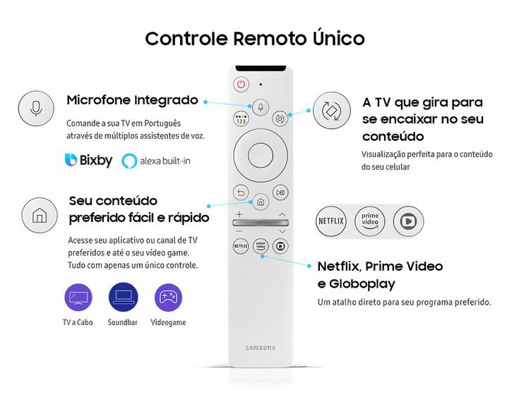 Controle remoto da televisão the sero, da samsung