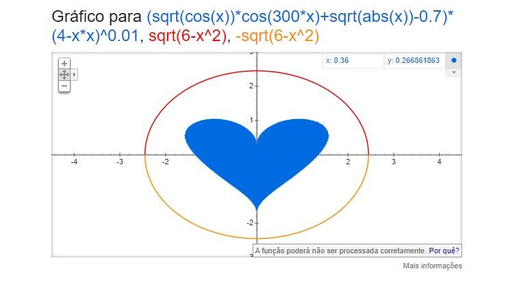 Gráfico de coração na calculadora do google