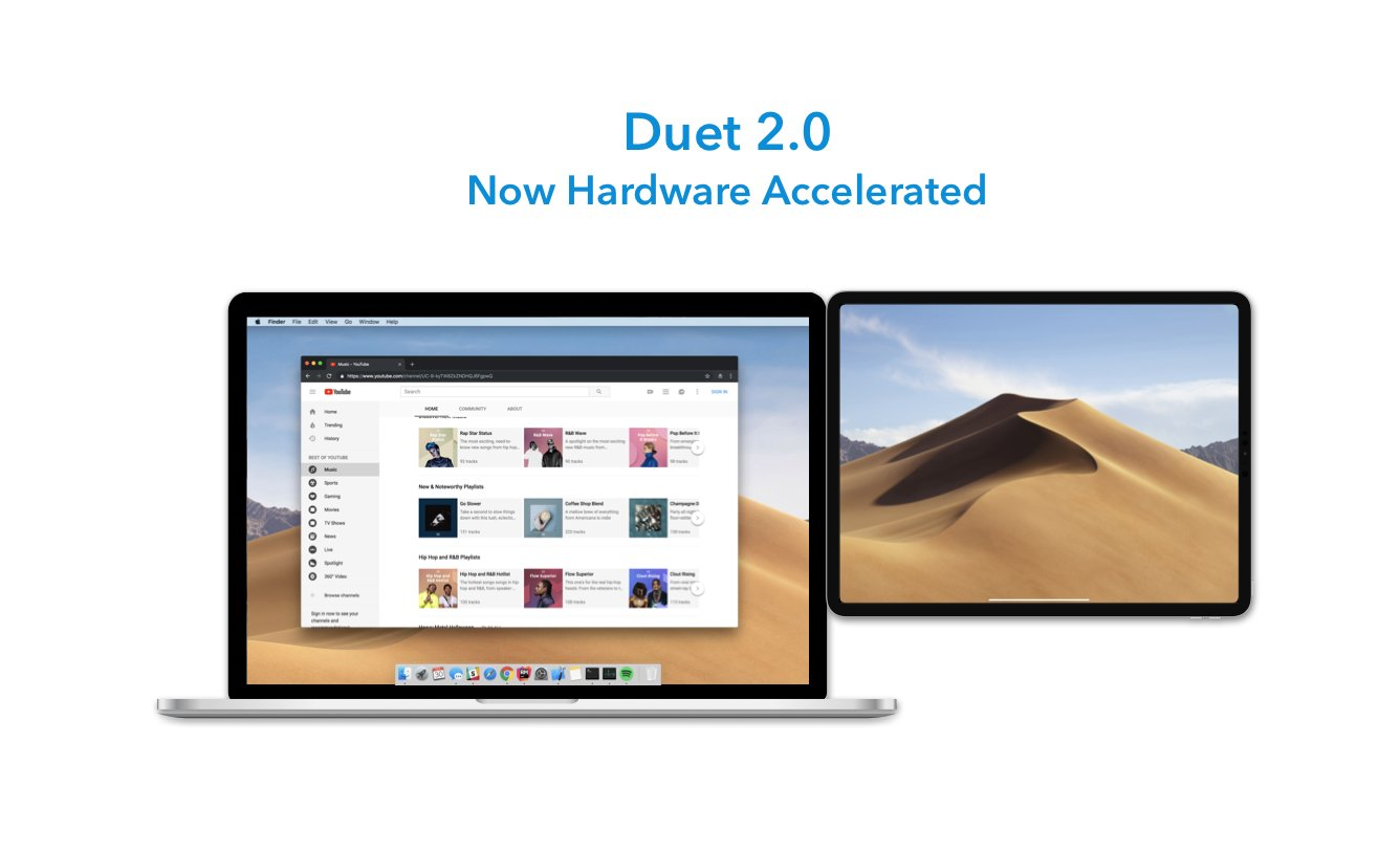 Aproveite a velocidade do duet display - como usar o ipad como segunda tela