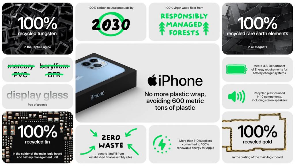 Iphone 13: apple renova linha com 4 novos smartphones. Conheça!. Do 13 mini ao 13 pro max, os modelos prometem revolucionar o mercado com recursos cinematográficos