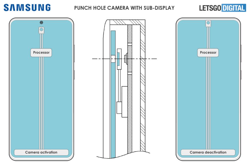 Como a samsung conseguiu colocar uma câmera atrás da tela no galaxy z fold3 5g?
