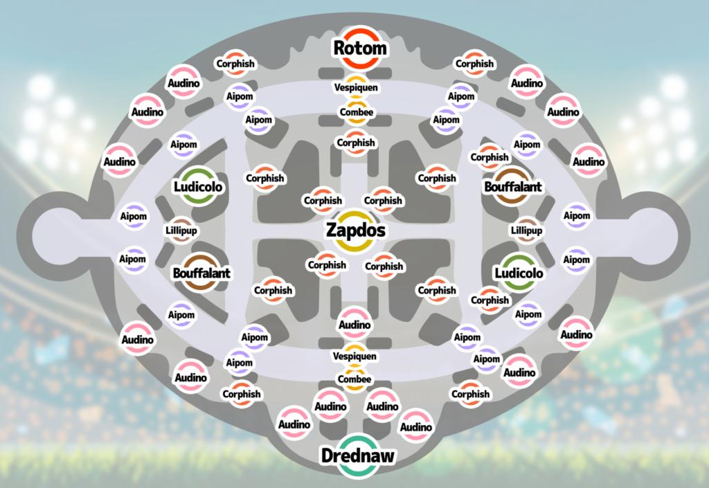 Como jogar pokémon unite: mapa indicando onde encontrar cada pokémon selvagem