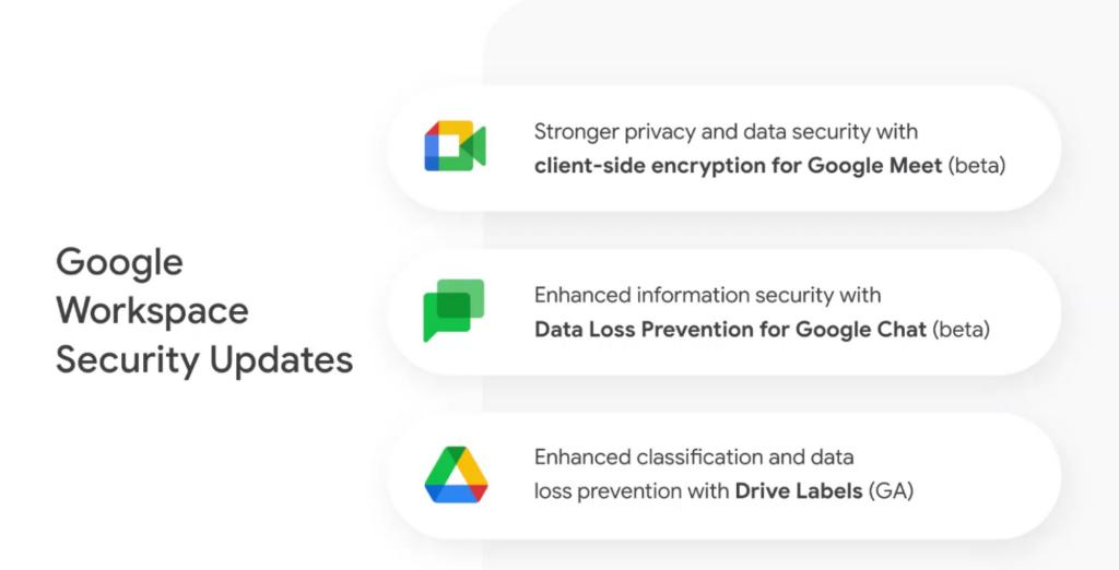 Anúncios de maior segurança para google meet e chat