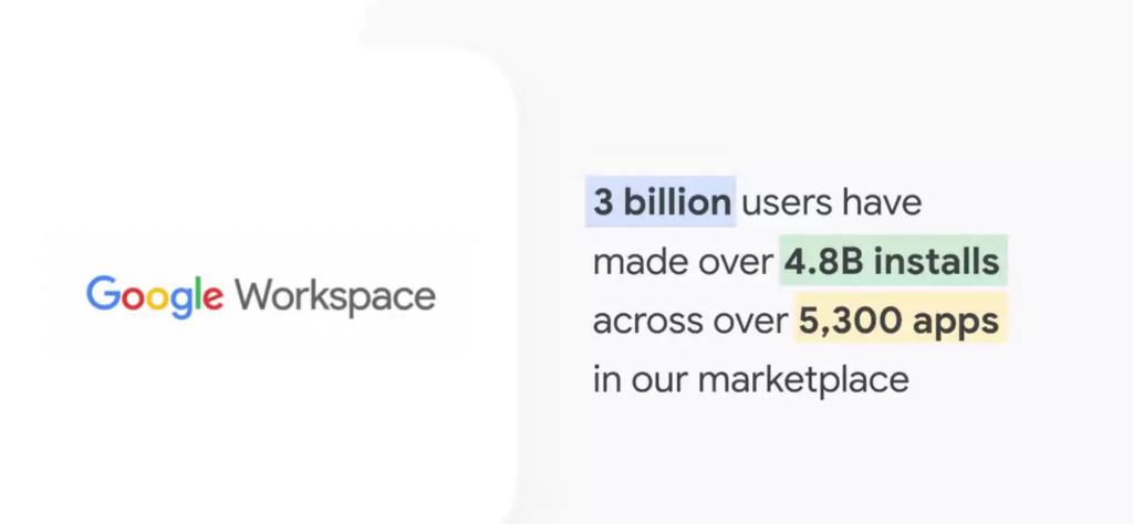 Dados de mercado do google cloud apresentados no evento google cloud next '21