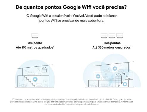 Alcance do google wifi