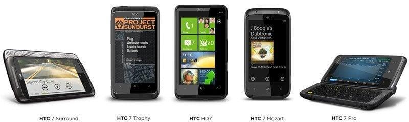 Família HTC