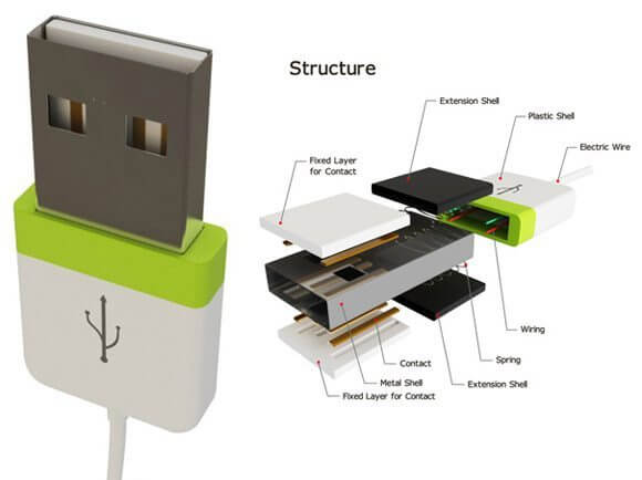 double usb 2 - Novo modelo de plug USB pode encaixar dos dois lados