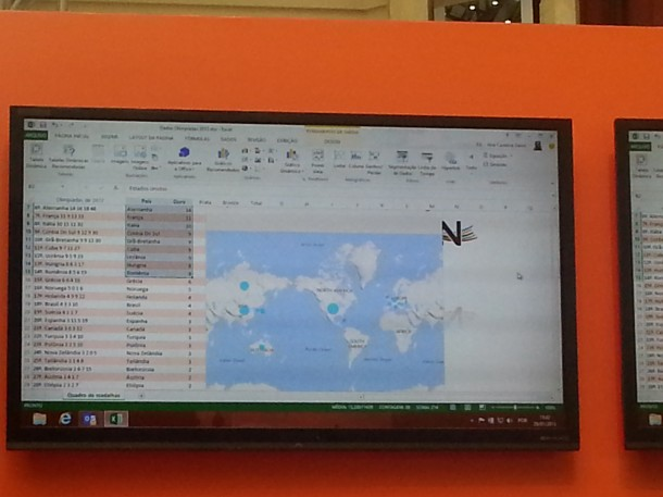 Lançamento Office365 04 recursos 01 610x457 - Microsoft lança o Office 365 no Brasil e detalha preços e características do Office 2013
