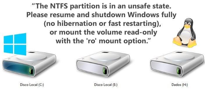 NTFS WINDOWS 8 LINUX1 - Tutorial: Acesse livremente suas partições NTFS no Linux em uma máquina em dual boot com o Windows 8.