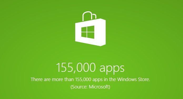 Mais de 155 mil aplicativos estão disponíveis na Windows Store - mas não se sabe quantos são verdadeiros.