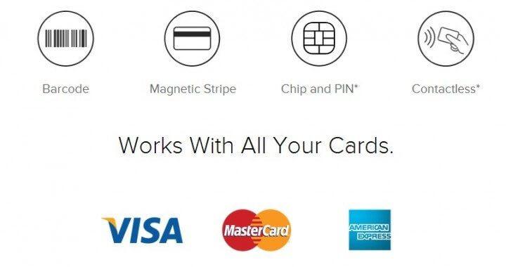 Empresa americana cria cartão universal com tela e-ink