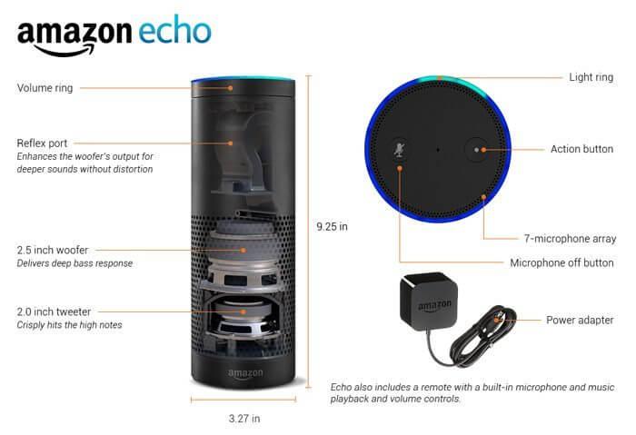 amazon echo specs - Amazon surpreende com o lançamento do Echo, assistente pessoal para a casa
