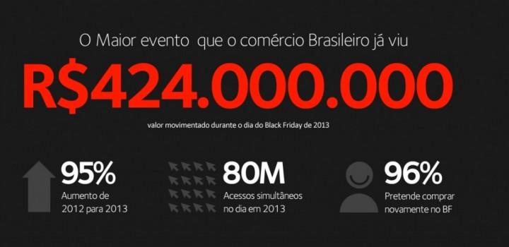black friday brasil 2015 720x350 - Black Friday Brasil 2014: confira as lojas participantes e os cuidados na hora da compra