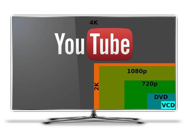 youtube 4k - Nova atualização do YouTube disponibiliza filtro para vídeos 4K