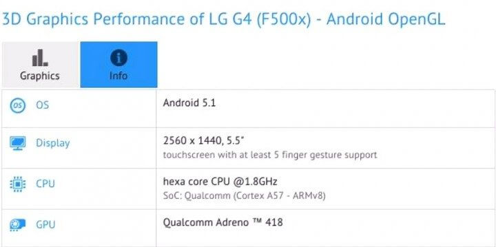 Lgg4-scst-gfxbench-01