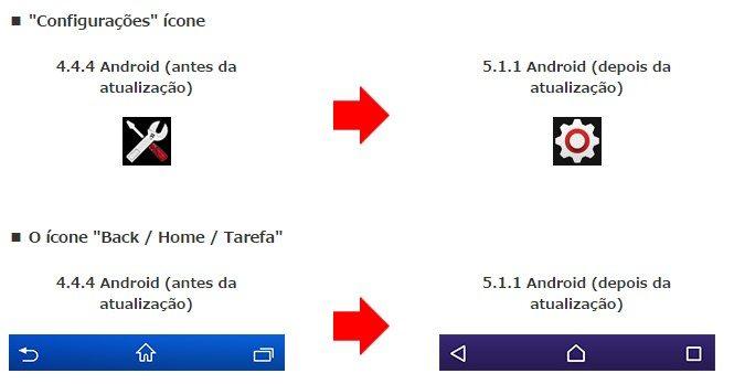 Android 5.1.1 para Xperia Uma das mudanças do sistema é o novo ícone de configurações