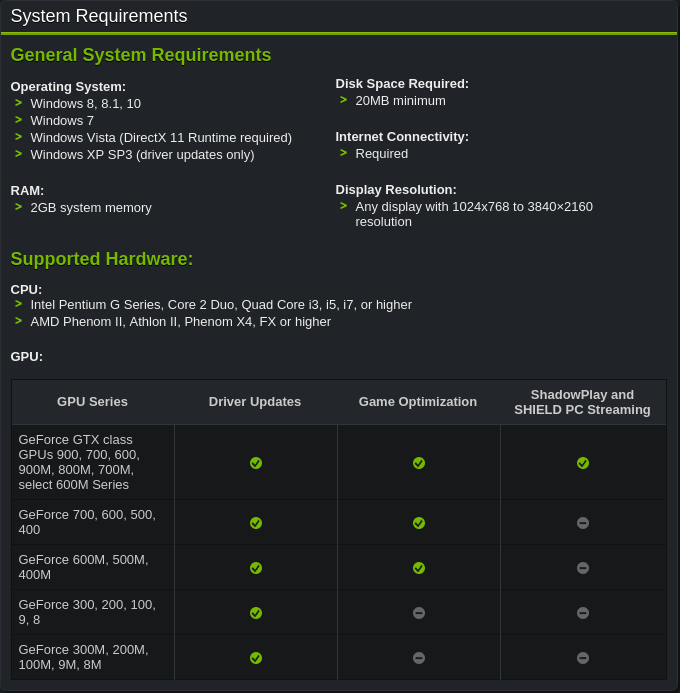 Tabela de Compatibilidade - Fonte: https://www.geforce.com/geforce-experience/system-requirements