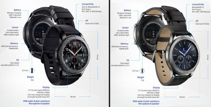 Gear-S3-Frontier-and-Classic-specs_1472736217