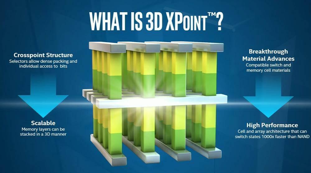 Intel Optane 1 - Afinal, o que é o Intel Optane?
