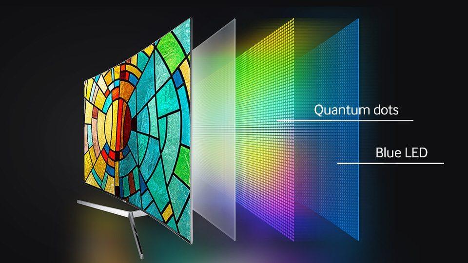 LED, OLED, Pontos Quânticos ou QLED: qual é a melhor tela?