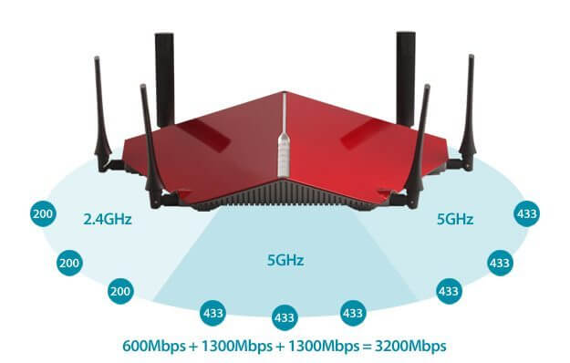 Roteador wi-fi d-link dir-890l