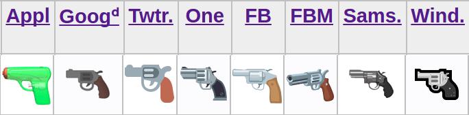 Emoji de pistola