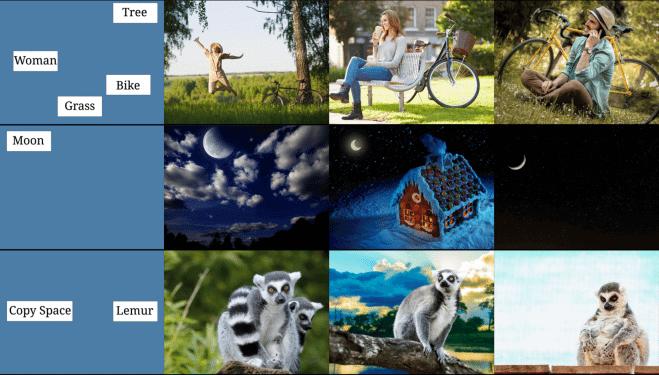 Shutterstock anuncia ferramenta que 'sabe' quais imagens você quer