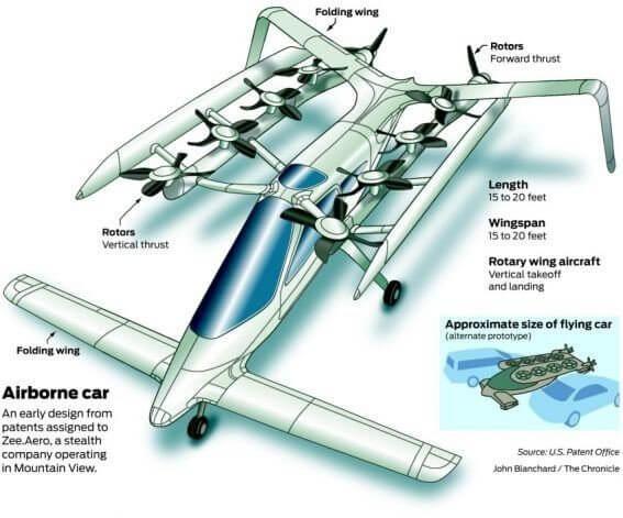 flying - O futuro chegou: conheça 5 carros voadores que já estão em produção