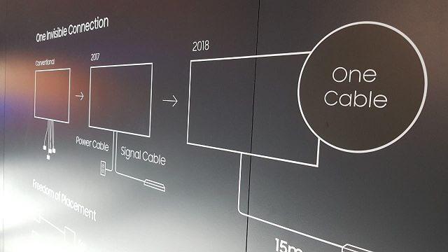 Confira tudo sobre a nova linha 2018 de TV's e Soundbars da Samsung