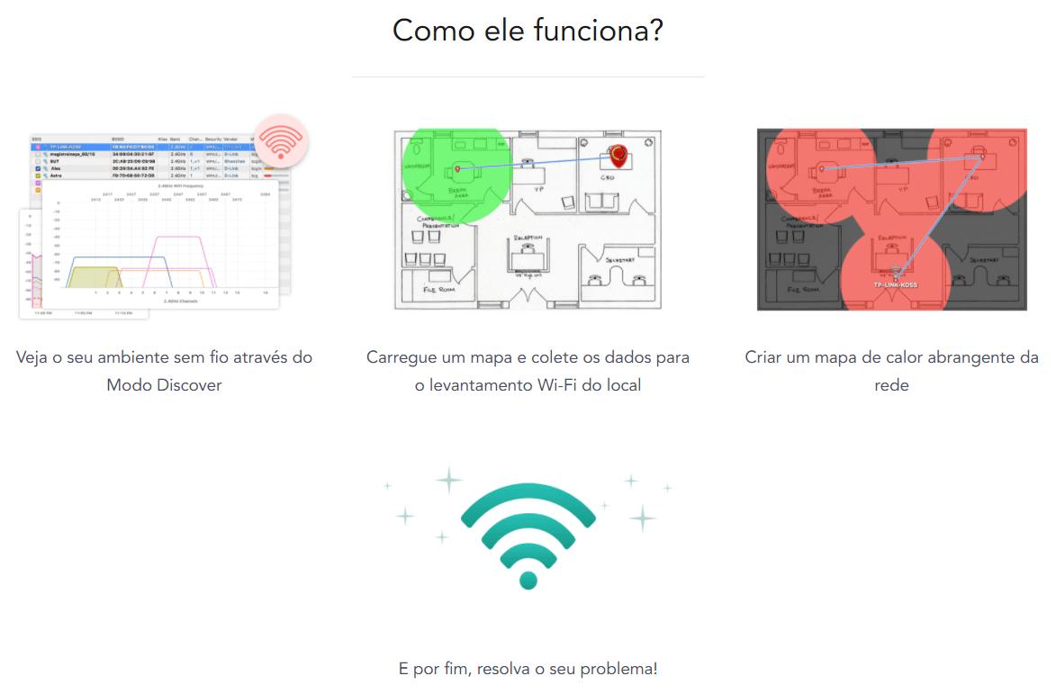 como - NetSpot: melhore o sinal de Wi-Fi da sua casa ou ambiente de trabalho