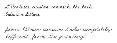 Precisamos aprender caligrafia cursiva?. Esse estilo de escrita pode chamar atenção dos mais perfeccionistas, e se você não é adepto, confira se vale a pena mudar