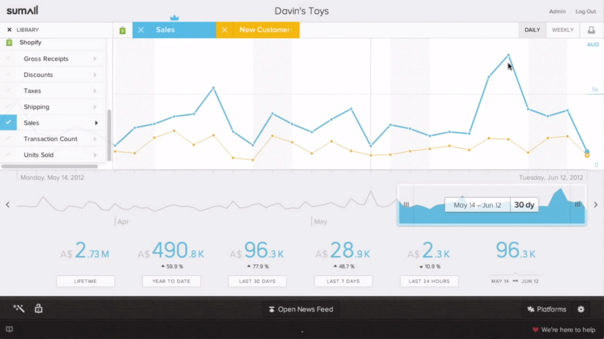Confira algumas ferramentas grátis para monitorar suas redes sociais