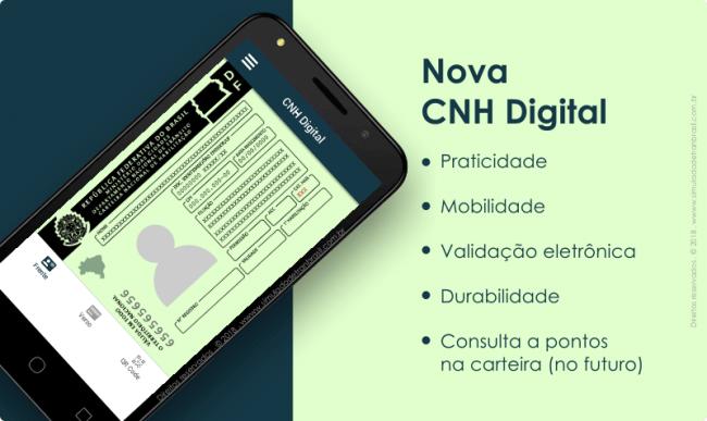 CNH Digital já está sendo aceita em todo o Brasil