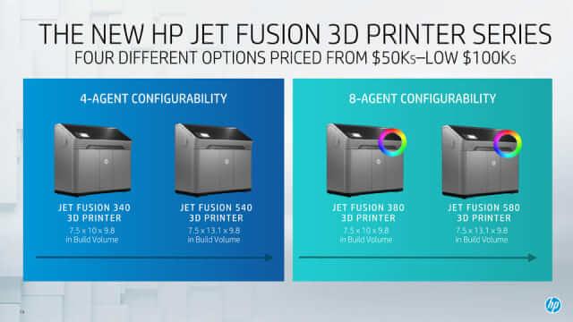 HP quer democratizar a impressão 3D industrial com esses 4 novos modelos da linha Jet Fusion 10